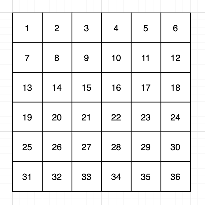 grid_example.png